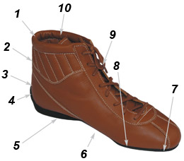 Vintage racing boots technical data
